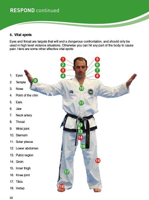 Self Defence Handbook